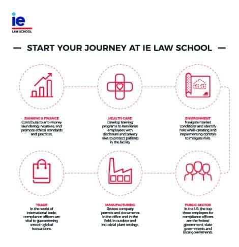 legal writing a complete guide to a career in law