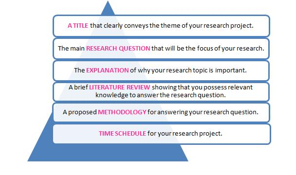 how to choose a research topic for masters pdf