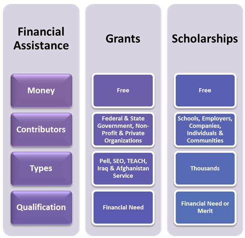 financial services guide requirements