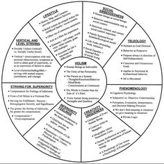 internal family systems therapy techniques pdf